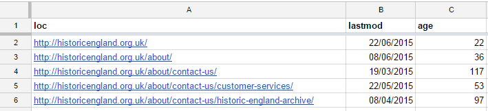 Google XML Sitemap with Age
