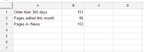Getting page counts from a Google XML Sitemap